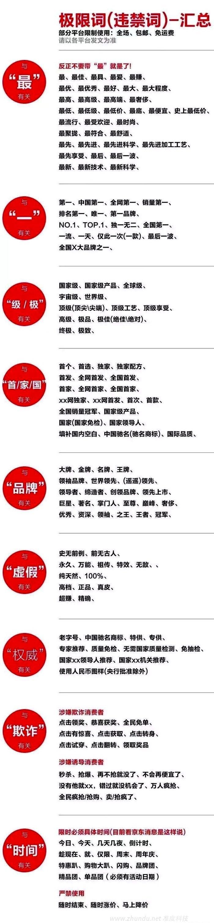 2015新广告法极限词列表